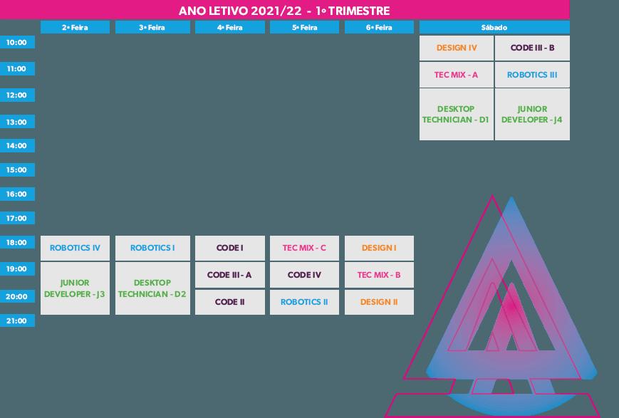 Assembly Ano Letivo 2021 22 1 trimestre